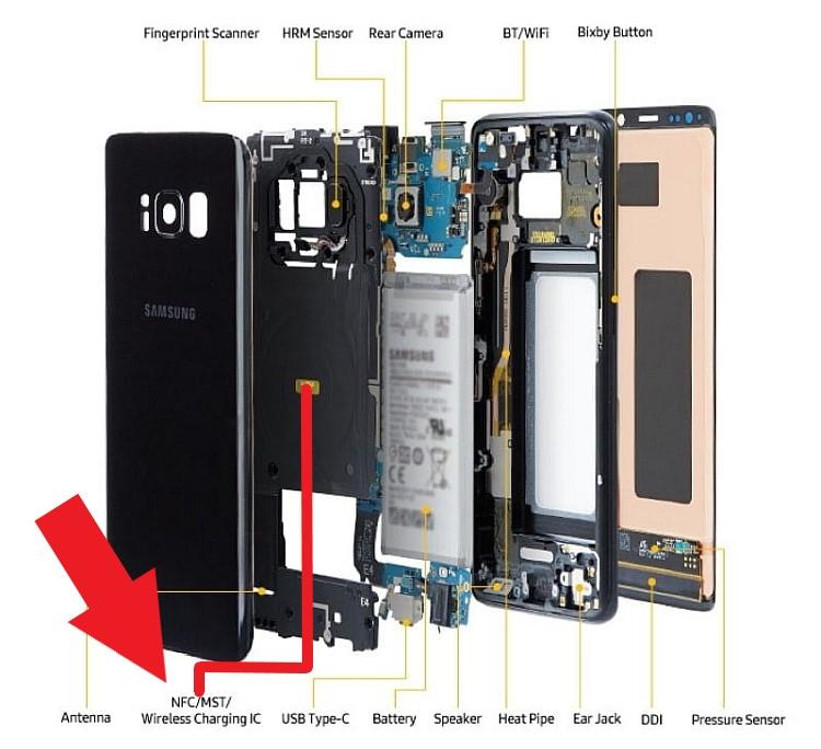 NFC в телефоне - что это и как пользоваться функцией